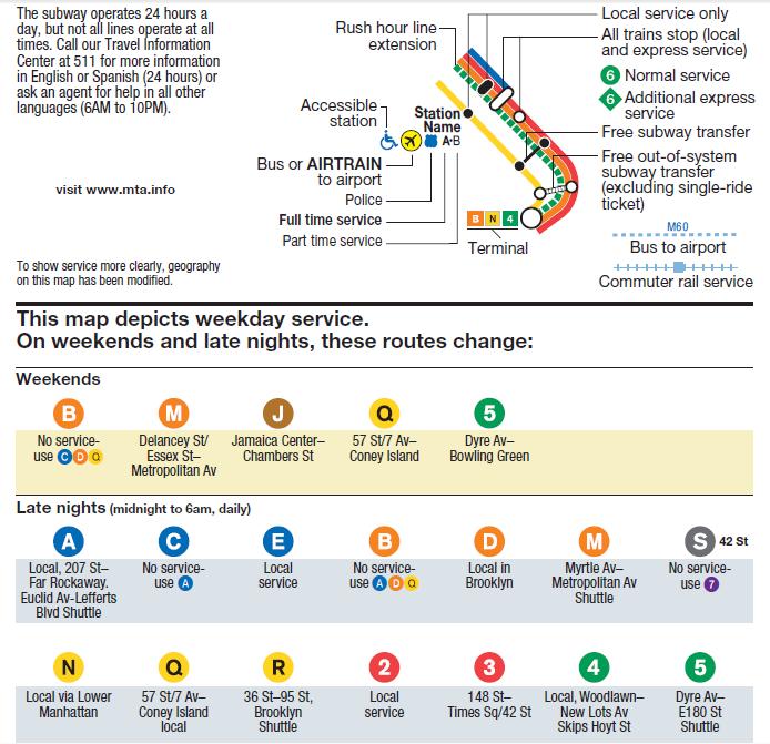info-metro-ny